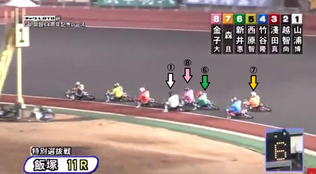 森且行 新井恵匠 飯塚オート11R